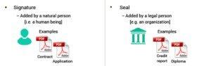 Add signature to pdf file
